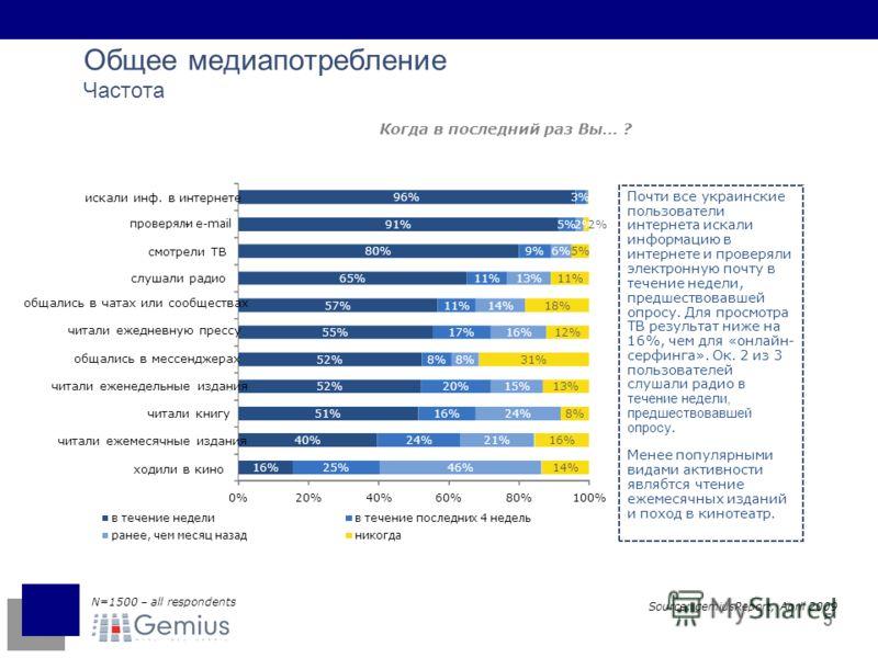 5 Source: gemiusReport, April 2009 N=1500 – all respondents Общее медиапотребление Частота Когда в последний раз Вы… ? Почти все украинские пользователи интернета искали информацию в интернете и проверяли электронную почту в течение недели, предшеств