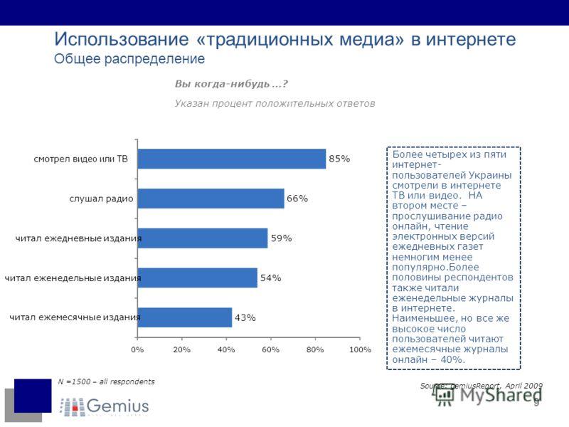 9 Использование «традиционных медиа» в интернете Общее распределение Вы когда-нибудь …? Указан процент положительных ответов N =1500 – all respondents Source: gemiusReport, April 2009 Более четырех из пяти интернет- пользователей Украины смотрели в и