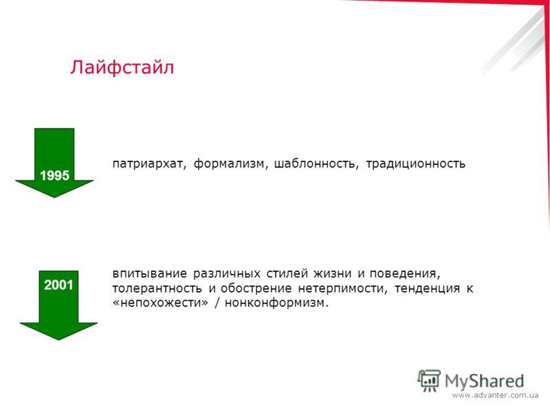 www.advanter.com.ua Лайфстайл патриархат, формализм, шаблонность, традиционность впитывание различных стилей жизни и поведения, толерантность и обострение нетерпимости, тенденция к «непохожести» / нонконформизм. 1995 2001