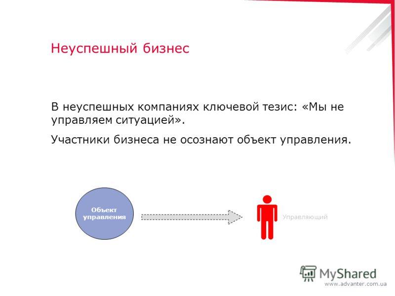 www.advanter.com.ua Неуспешный бизнес В неуспешных компаниях ключевой тезис: «Мы не управляем ситуацией». Участники бизнеса не осознают объект управления. Объект управления Управляющий