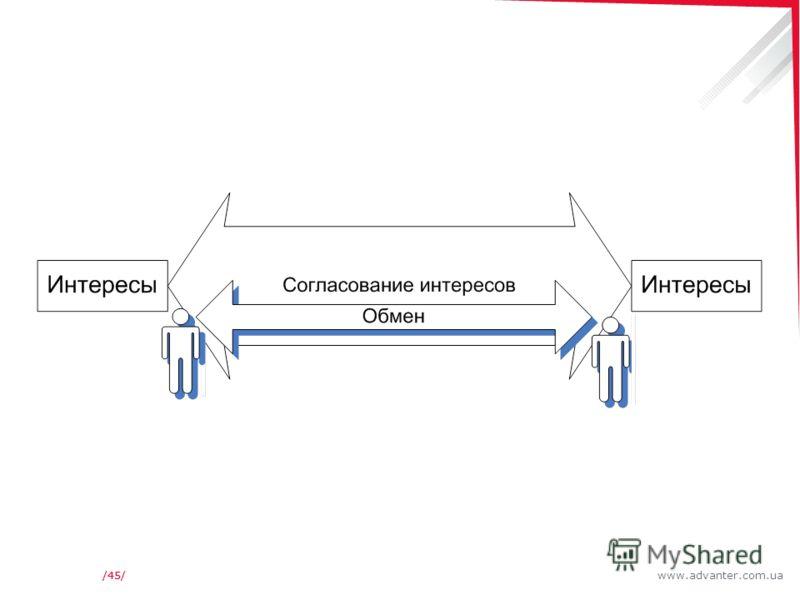 www.advanter.com.ua/45/