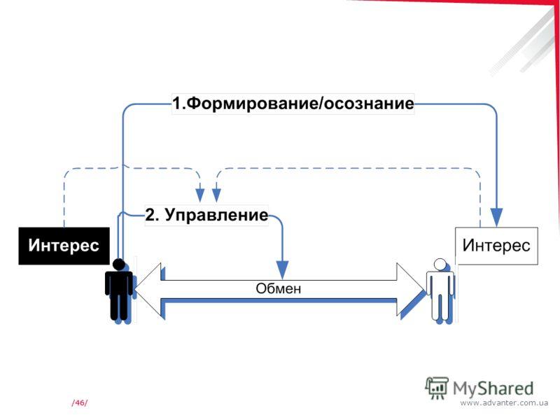 www.advanter.com.ua/46/