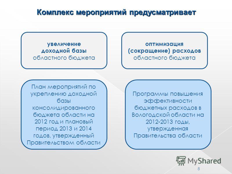 8 Комплекс мероприятий предусматривает увеличение доходной базы областного бюджета оптимизация (сокращение) расходов областного бюджета План мероприятий по укреплению доходной базы консолидированного бюджета области на 2012 год и плановый период 2013