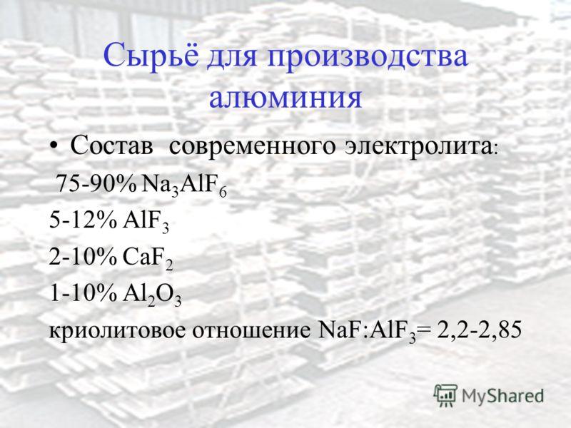 Сырьё для производства алюминия Состав современного электролита : 75-90% Na 3 AlF 6 5-12% AlF 3 2-10% CaF 2 1-10% Al 2 O 3 криолитовое отношение NaF:AlF 3 = 2,2-2,85