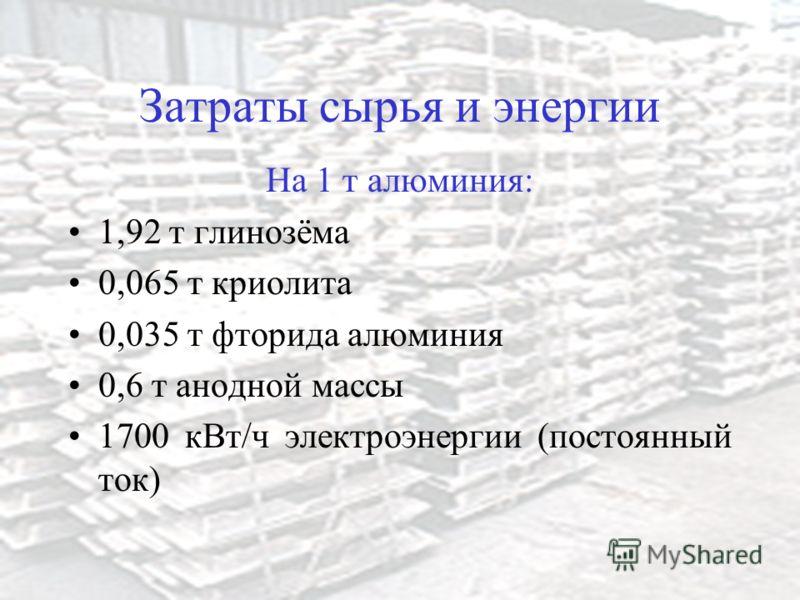 Затраты сырья и энергии На 1 т алюминия: 1,92 т глинозёма 0,065 т криолита 0,035 т фторида алюминия 0,6 т анодной массы 1700 кВт/ч электроэнергии (постоянный ток)