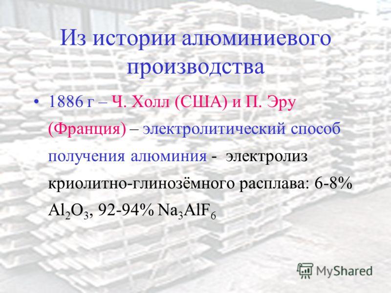 Из истории алюминиевого производства 1886 г – Ч. Холл (США) и П. Эру (Франция) – электролитический способ получения алюминия - электролиз криолитно-глинозёмного расплава: 6-8% Al 2 O 3, 92-94% Na 3 AlF 6