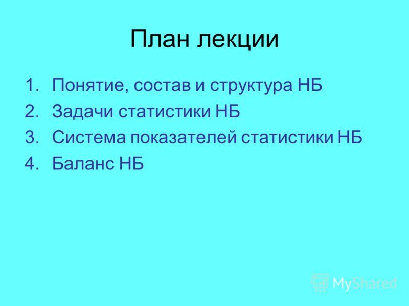 План лекции 1.Понятие, состав и структура НБ 2.Задачи статистики НБ 3.Система показателей статистики НБ 4.Баланс НБ