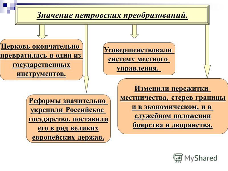 Значение петровских преобразований. Реформы значительно укрепили Российское государство, поставили его в ряд великих европейских держав. Изменили пережитки местничества, стерев границы и в экономическом, и в служебном положении боярства и дворянства.