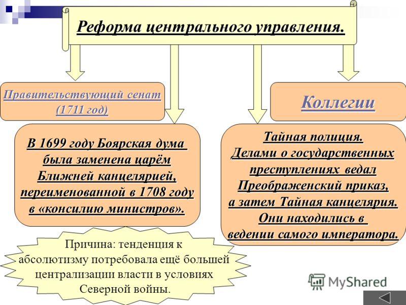 Реформа центрального управления. Правительствующий сенат Правительствующий сенат (1711 год) (1711 год) Коллегии В 1699 году Боярская дума была заменена царём Ближней канцелярией, переименованной в 1708 году в «консилию министров». Причина: тенденция