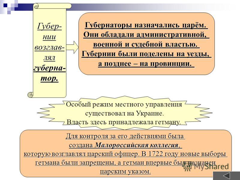 Для контроля за его действиями была создана Малороссийская коллегия, которую возглавлял царский офицер. В 1722 году новые выборы гетмана были запрещены, а гетман впервые был назначен царским указом. Губер-ниивозглав-лялгуберна-тор. Губернаторы назнач