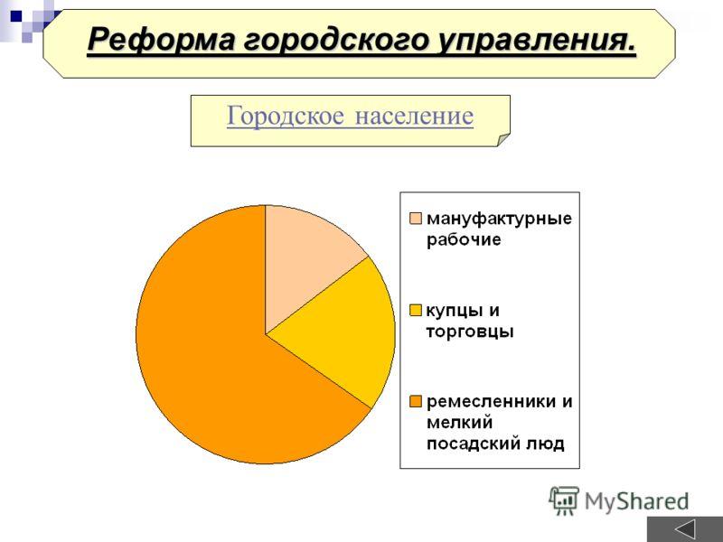 Реформа городского управления. Городское население Городское население