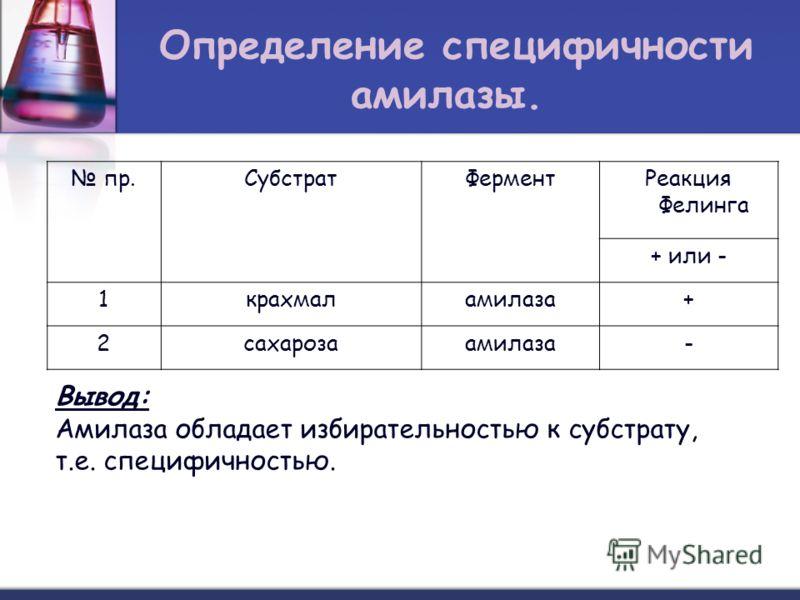 Определение специфичности амилазы. пр.СубстратФерментРеакция Фелинга + или - 1крахмаламилаза+ 2сахарозаамилаза- Вывод: Амилаза обладает избирательностью к субстрату, т.е. специфичностью.