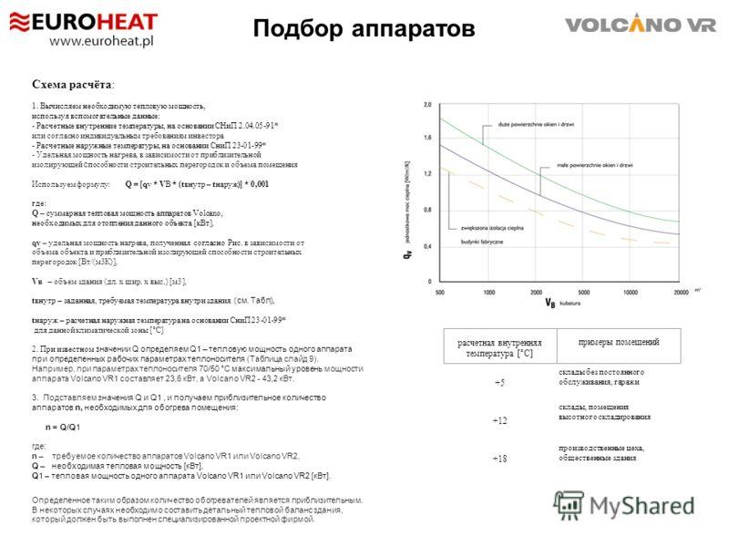 Подбор аппаратов Схема расчёта: 1. Вычисляем необходимую тепловую мощность, используя вспомогательные данные: - Расчетные внутренние температуры, на основании СНиП 2.04.05-91* или согласно индивидуальным требованиям инвестора - Расчетные наружные тем