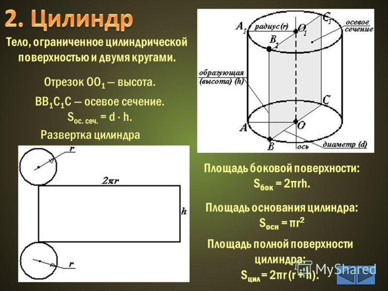Отрезок ОО 1 высота. ВВ 1 С 1 С осевое сечение. S ос. сеч. = d · h. Площадь боковой поверхности: S бок = 2πrh. Площадь полной поверхности цилиндра: S