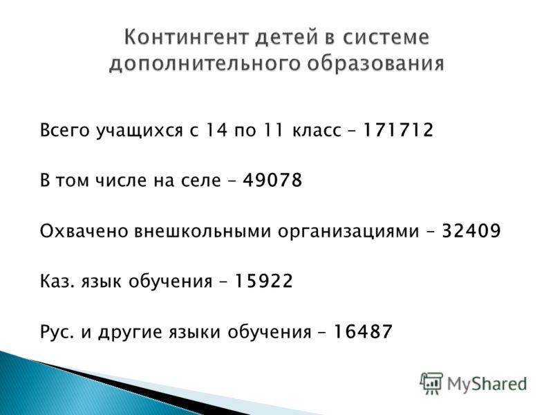 Всего учащихся с 14 по 11 класс – 171712 В том числе на селе – 49078 Охвачено внешкольными организациями – 32409 Каз. язык обучения – 15922 Рус. и другие языки обучения – 16487