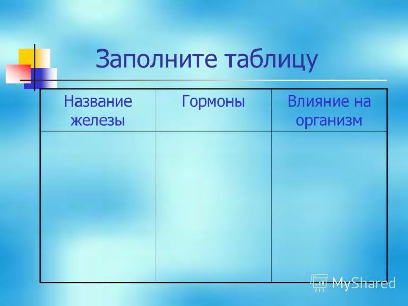 Заполните таблицу Название железы ГормоныВлияние на организм