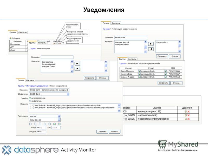 Уведомления Activity Monitor Copyright (с) 2010 DataSphere. Все права защищены.