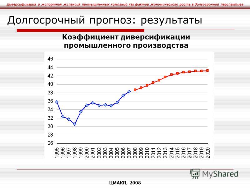Диверсификация и экспортная экспансия промышленных компаний как фактор экономического роста в долгосрочной перспективе ЦМАКП, 2008 Долгосрочный прогноз: результаты Коэффициент диверсификации промышленного производства