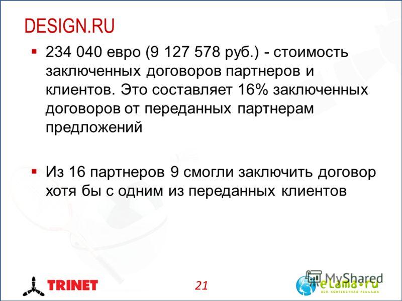DESIGN.RU 234 040 евро (9 127 578 руб.) - стоимость заключенных договоров партнеров и клиентов. Это составляет 16% заключенных договоров от переданных партнерам предложений Из 16 партнеров 9 смогли заключить договор хотя бы с одним из переданных клие