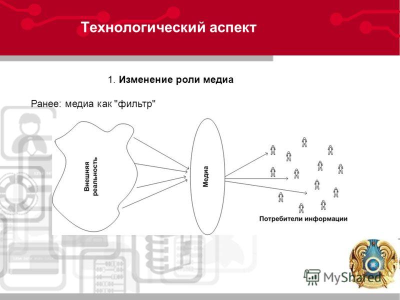Технологический аспект 1. Изменение роли медиа Ранее: медиа как фильтр