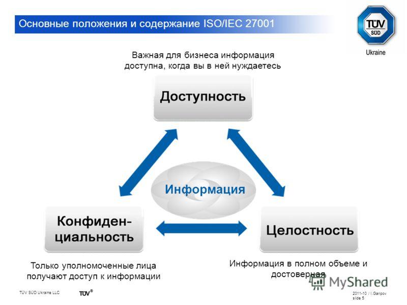 TÜV SÜD Ukraine LLC 2011-10 / I.Garipov slide 5 Основные положения и содержание ISO/IEC 27001 Важная для бизнеса информация доступна, когда вы в ней нуждаетесь Только уполномоченные лица получают доступ к информации Информация в полном объеме и досто