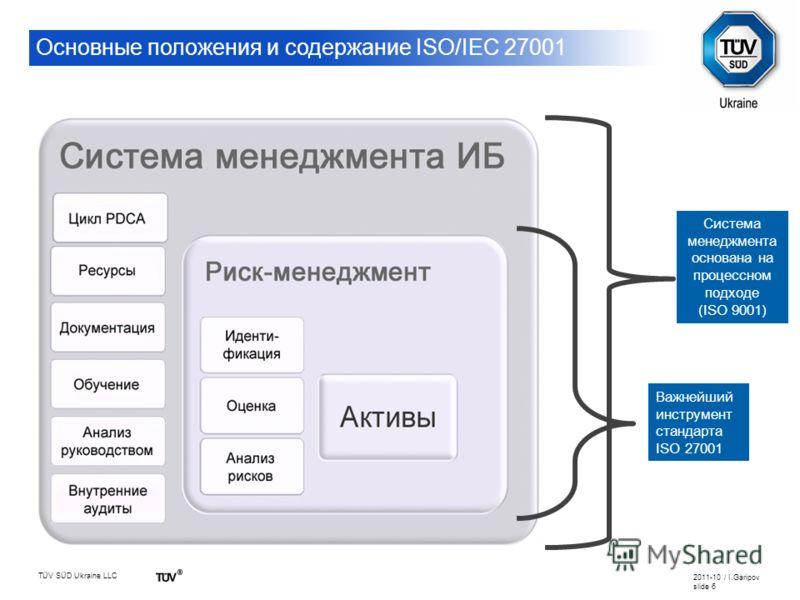 TÜV SÜD Ukraine LLC 2011-10 / I.Garipov slide 6 Важнейший инструмент стандарта ISO 27001 Система менеджмента основана на процессном подходе (ISO 9001) Основные положения и содержание ISO/IEC 27001