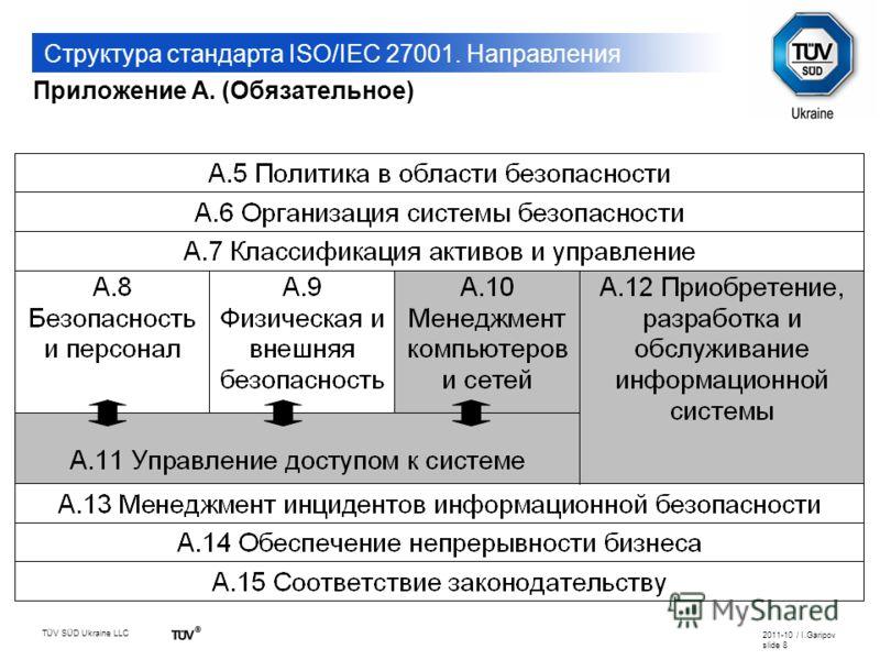 TÜV SÜD Ukraine LLC 2011-10 / I.Garipov slide 8 Приложение А. (Обязательное) Структура стандарта ISO/IEC 27001. Направления