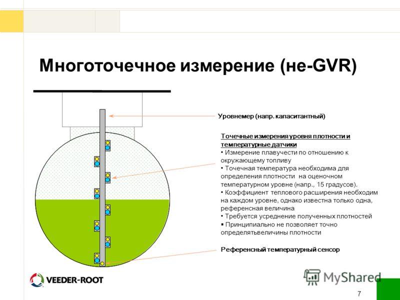 7 Многоточечное измерение (не-GVR) Уровнемер (напр. капаситантный) Референсный температурный сенсор Точечные измерения уровня плотности и температурные датчики Измерение плавучести по отношению к окружающему топливу Точечная температура необходима дл