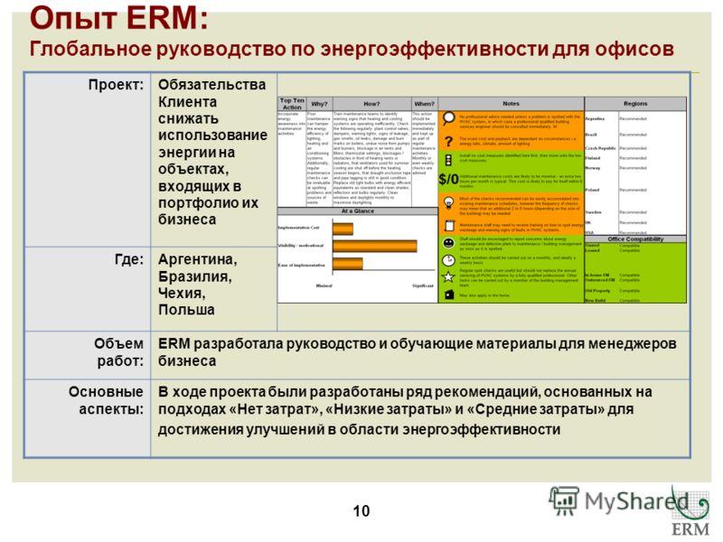 10 Опыт ERM: Глобальное руководство по энергоэффективности для офисов Проект:Обязательства Клиента снижать использование энергии на объектах, входящих в портфолио их бизнеса Где:Аргентина, Бразилия, Чехия, Польша Объем работ: ERM разработала руководс
