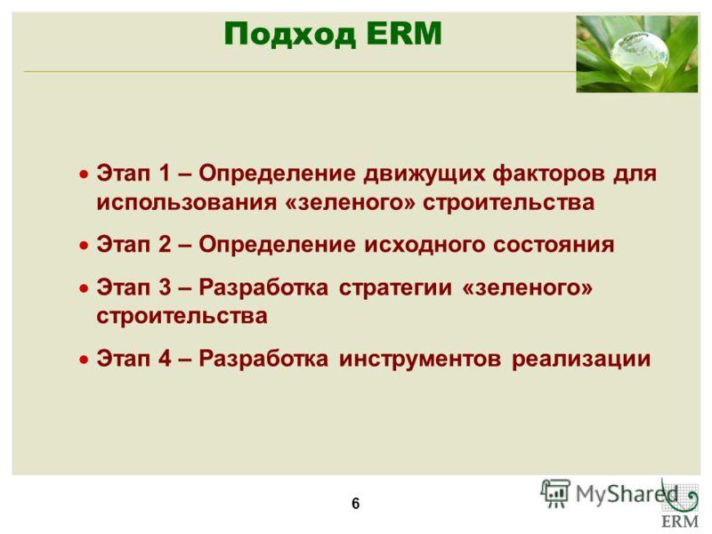 6 Этап 1 – Определение движущих факторов для использования «зеленого» строительства Этап 2 – Определение исходного состояния Этап 3 – Разработка стратегии «зеленого» строительства Этап 4 – Разработка инструментов реализации