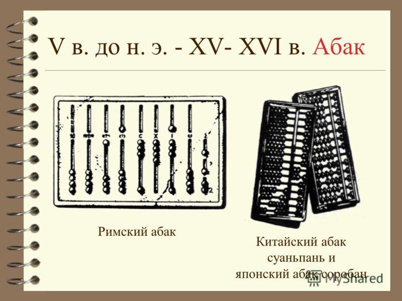 Римский абак Китайский абак суаньпань и японский абак соробан V в. до н. э. - XV- XVI в. Абак