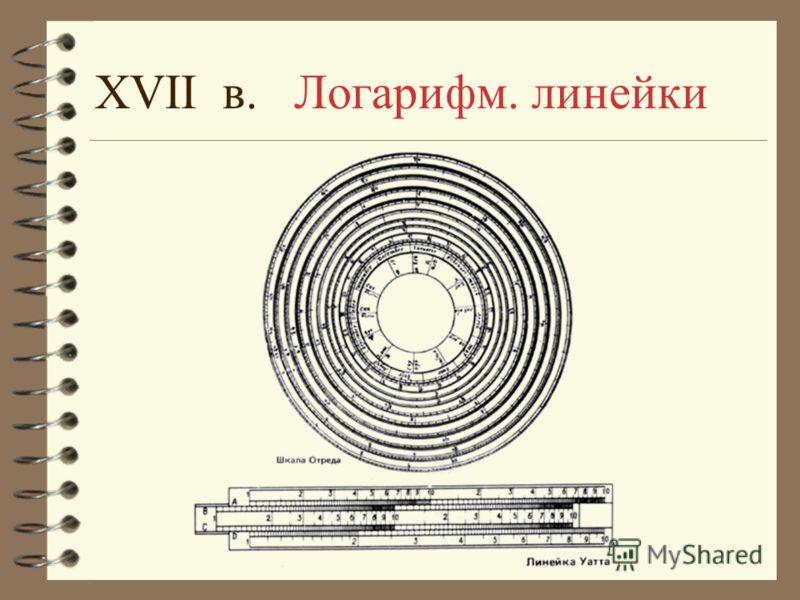 XVII в. Логарифм. линейки