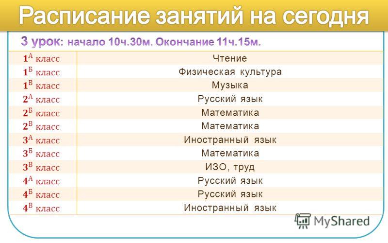 Чтение Физическая культура Музыка Русский язык Математика Иностранный язык Математика ИЗО, труд Русский язык Иностранный язык