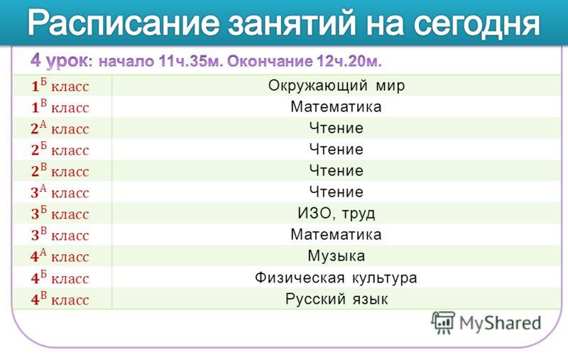 Окружающий мир Математика Чтение ИЗО, труд Математика Музыка Физическая культура Русский язык