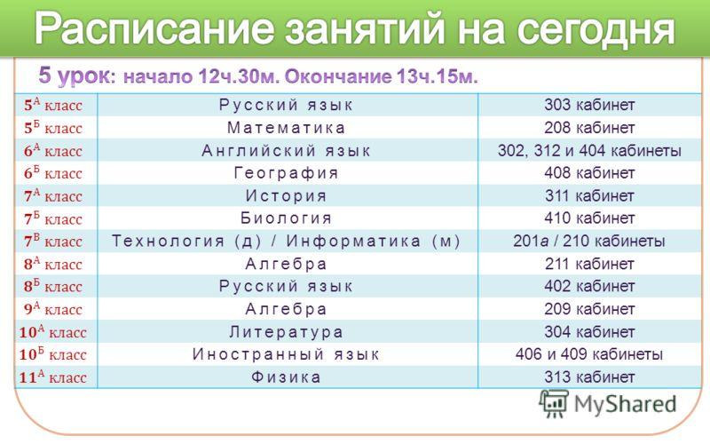 Русский язык303 кабинет Математика208 кабинет Английский язык302, 312 и 404 кабинеты География408 кабинет История311 кабинет Биология410 кабинет Технология (д) / Информатика (м)201а / 210 кабинеты Алгебра211 кабинет Русский язык402 кабинет Алгебра209