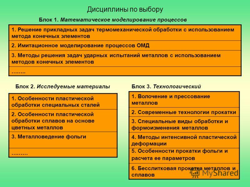 11 Дисциплины по выбору 1. Решение прикладных задач термомеханической обработки с использованием метода конечных элементов 2. Имитационное моделирование процессов ОМД 3. Методы решения задач ударных испытаний металлов с использованием методов конечны