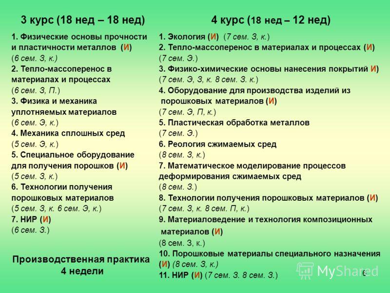 6 3 курс (18 нед – 18 нед) 1. Физические основы прочности и пластичности металлов (И) (6 сем. З, к.) 2. Тепло-массоперенос в материалах и процессах (6 сем. З, П.) 3. Физика и механика уплотняемых материалов (6 сем. Э, к.) 4. Механика сплошных сред (5