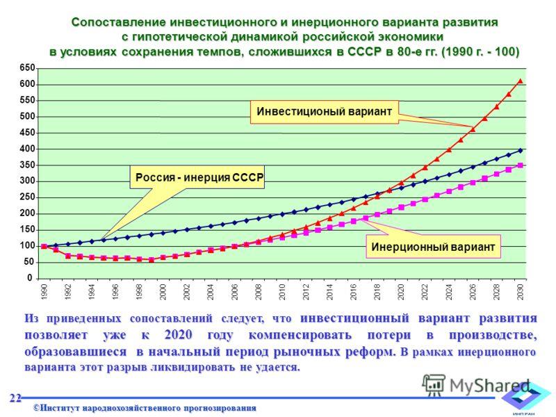 22 Из приведенных сопоставлений следует, что инвестиционный вариант развития позволяет уже к 2020 году компенсировать потери в производстве, образовавшиеся в начальный период рыночных реформ. В рамках инерционного варианта этот разрыв ликвидировать н