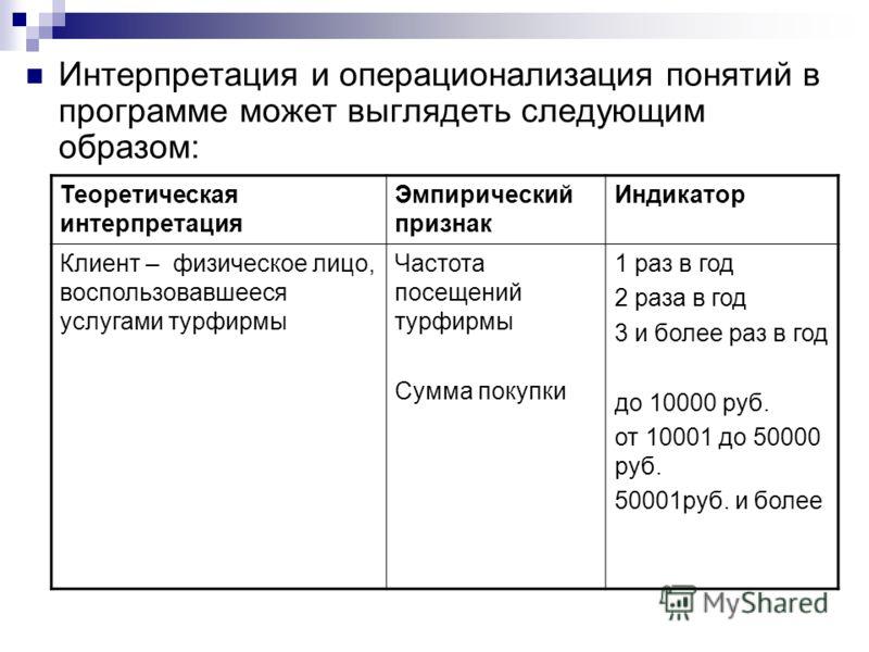 Интерпретация и операционализация понятий в программе может выглядеть следующим образом: Теоретическая интерпретация Эмпирический признак Индикатор Клиент – физическое лицо, воспользовавшееся услугами турфирмы Частота посещений турфирмы Сумма покупки