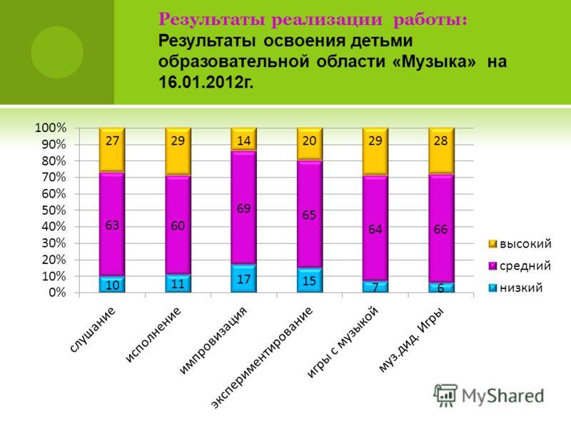 Результаты реализации работы: Результаты освоения детьми образовательной области «Музыка» на 16.01.2012г.