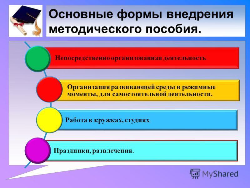 Основные формы внедрения методического пособия.