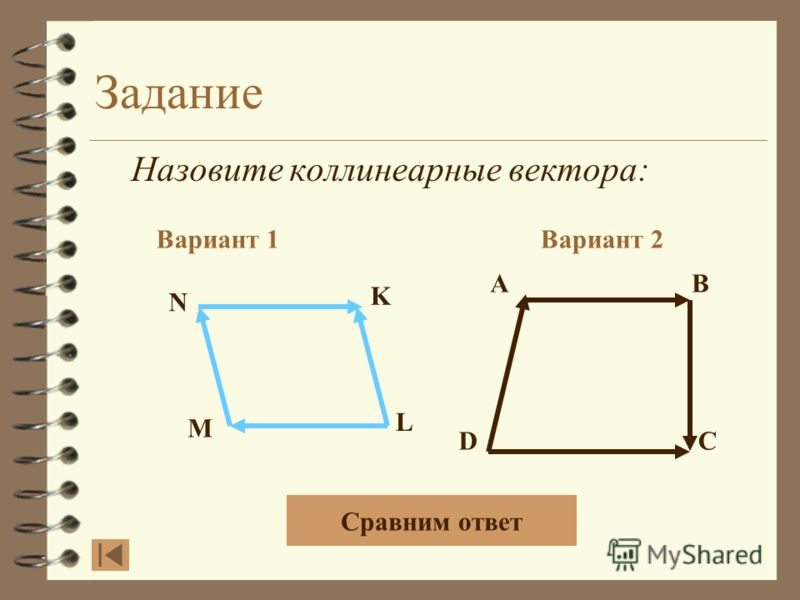 Равенство векторов с L K b A B Векторы называются равными, если они сонаправлены и их длины равны c KL,   c   =   KL   c = KL Проверь себя