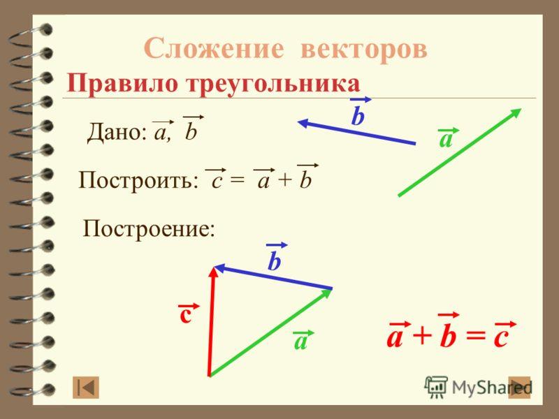 Задание Назовите равные вектора: Вариант 1Вариант 2 AB DC N K L M