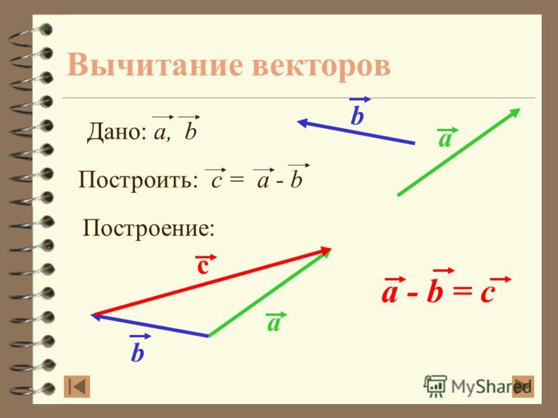 Сумма нескольких векторов a b c d m n a + b + c + d + m + n a b c d m n
