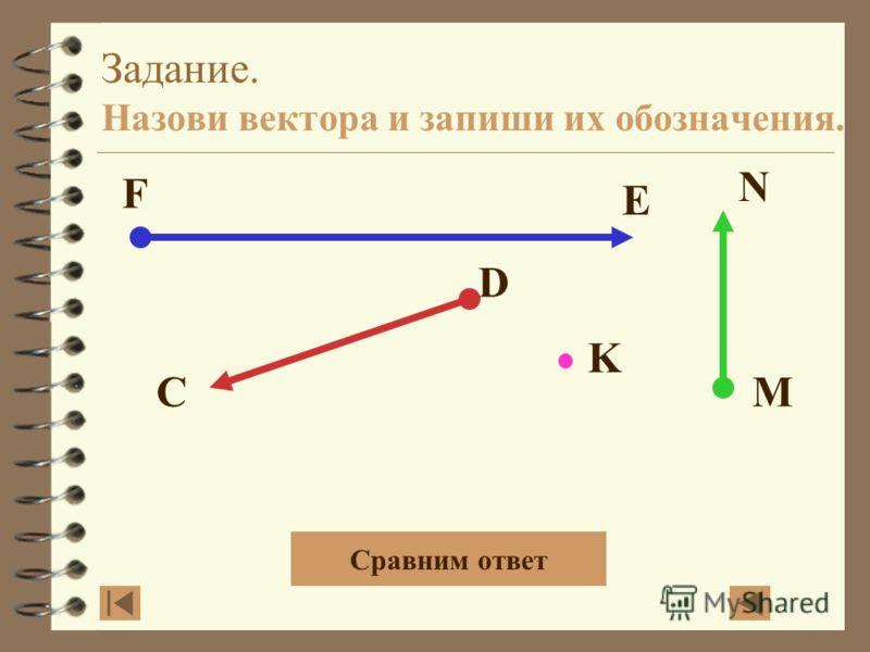 Отрезок, для которого указано, какая его граничная точка является началом, а какая - концом, называется направленным отрезком или вектором A B AB Конец вектора Начало вектора - вектор Проверь себя