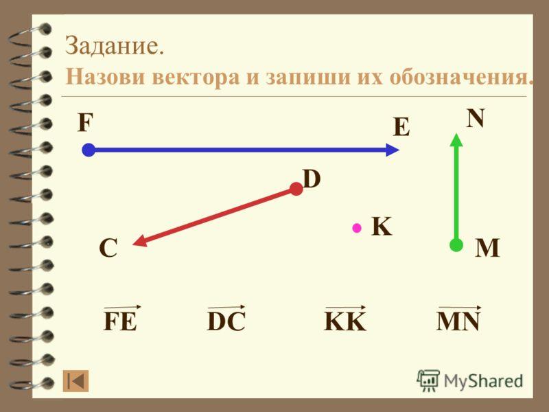 Задание. Назови вектора и запиши их обозначения. С D M N F E K Сравним ответ
