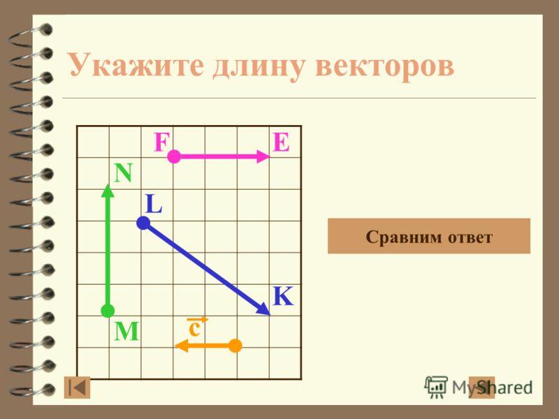 K Длина вектора M N a вектор MN или вектор а вектор КК или нулевой вектор Длиной вектора или модулем не нулевого вектора называется длина отрезка  MN  =  a  длина вектора MN  KK  = 0 Проверь себя