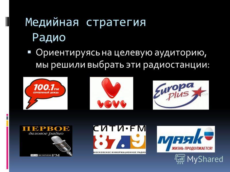 Медийная стратегия Радио Ориентируясь на целевую аудиторию, мы решили выбрать эти радиостанции: