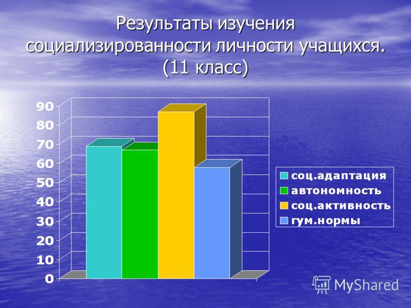 Результаты изучения социализированности личности учащихся. (11 класс)