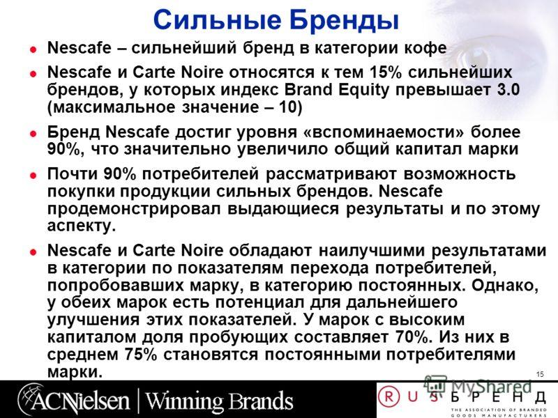15 Сильные Бренды Nescafe – сильнейший бренд в категории кофе Nescafe и Carte Noire относятся к тем 15% сильнейших брендов, у которых индекс Brand Equity превышает 3.0 (максимальное значение – 10) Бренд Nescafe достиг уровня «вспоминаемости» более 90